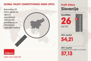 2015-01-22 - infografika global talent - velika